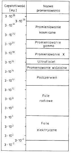 fale-1