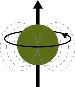 spintronics-electron-spin